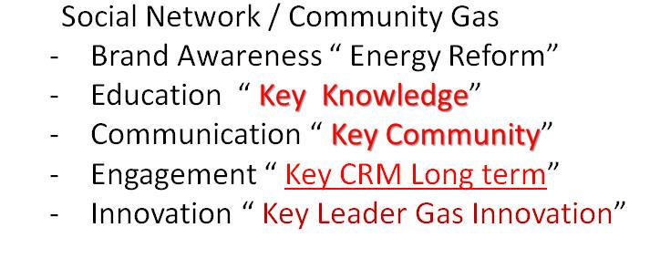 energy Reform กับกลยุทธ์ทางด้าน online